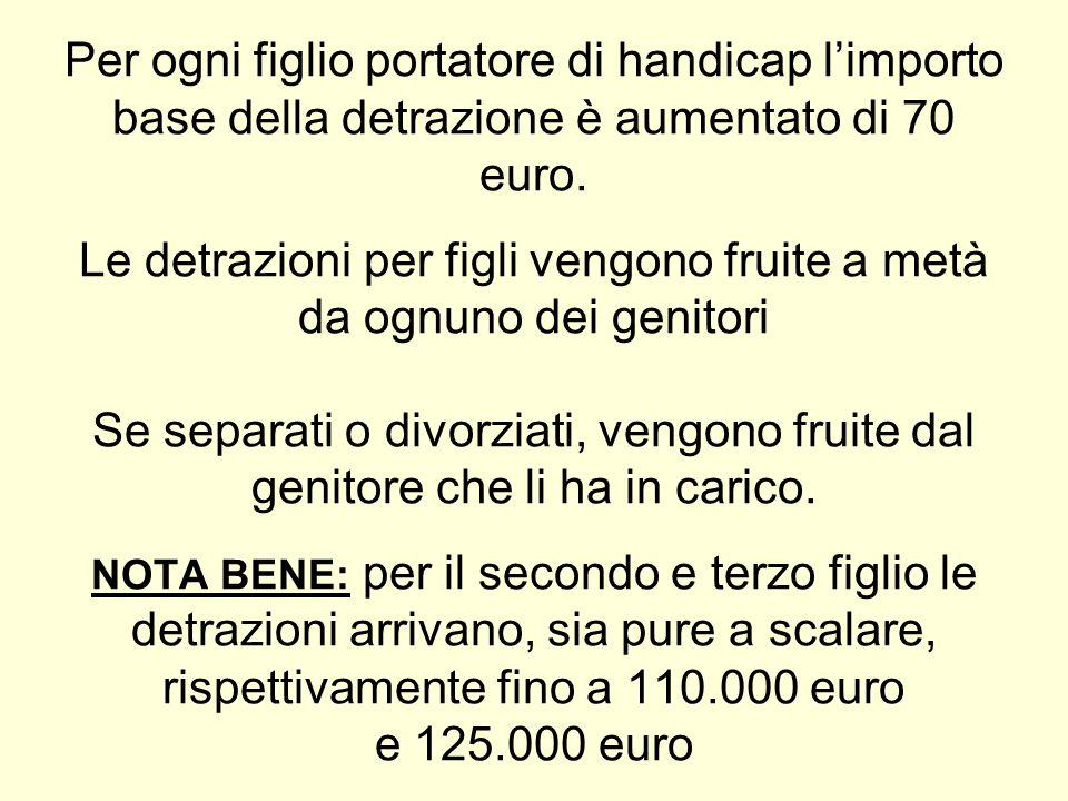 Per ogni figlio portatore di handicap l'importo base della detrazione è aumentato di 70 euro.