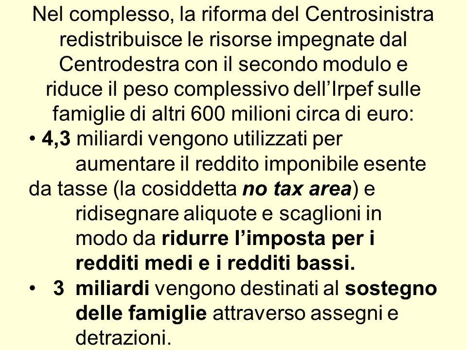 Quanto ai beneficiari : Oltre 3,8 miliardi di euro vanno ai lavoratori dipendenti e parasubordinati (di cui 2,1 miliardi come sostegno alle loro famiglie).