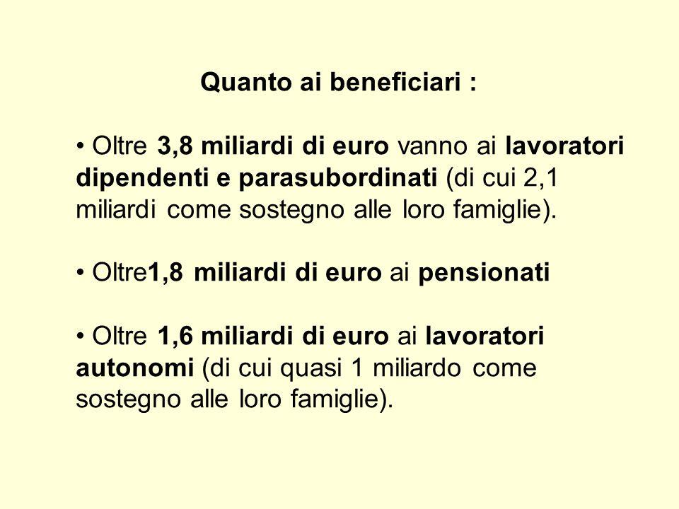 Assegno aggiuntivo per nuclei con 3 figli e un solo genitore Importo annuale dell'Assegno aggiuntivo Fino a 14.499 euro di reddito familiare 800 euro Da 14.500 euro in avantiL'importo dell'Assegno aggiuntivo decresce di 8,6 euro per ogni 100 euro di maggior reddito familiare a partire da 14.500