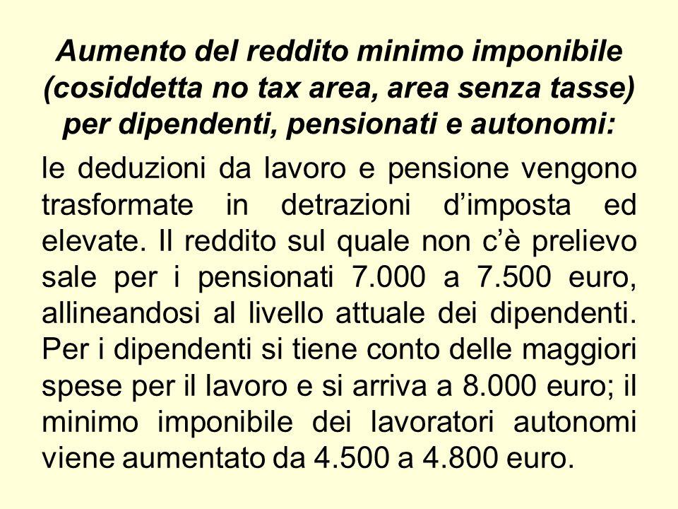 Aumento del reddito minimo imponibile (cosiddetta no tax area, area senza tasse) per dipendenti, pensionati e autonomi: le deduzioni da lavoro e pensione vengono trasformate in detrazioni d'imposta ed elevate.