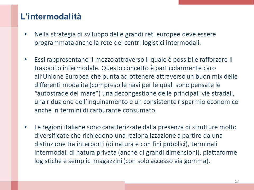 Nella strategia di sviluppo delle grandi reti europee deve essere programmata anche la rete dei centri logistici intermodali.