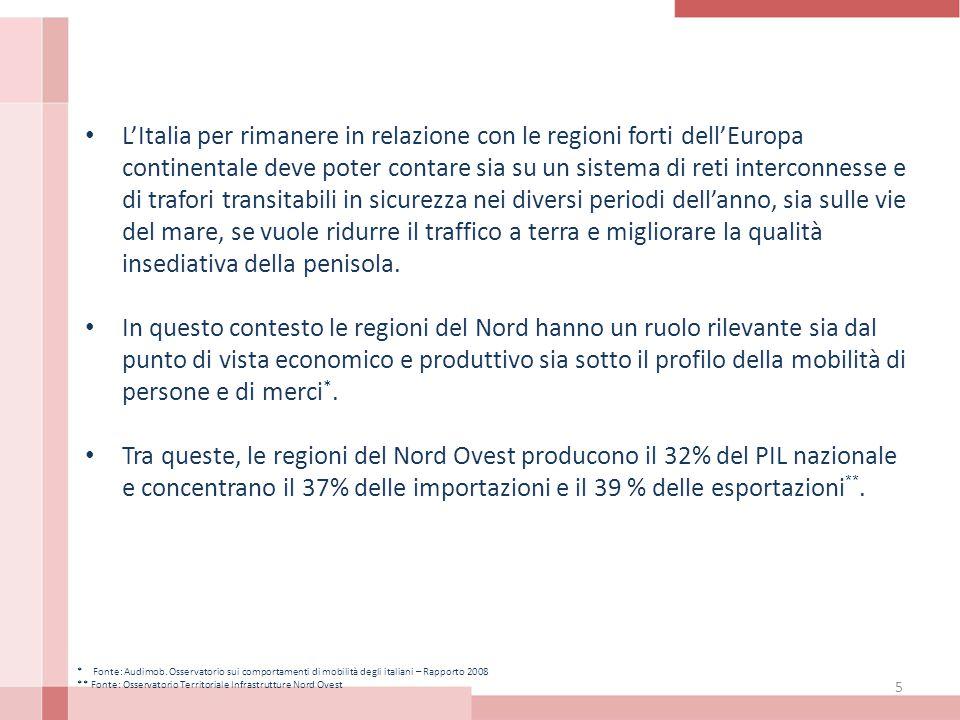 La pianificazione regionale presenta per la Liguria una grande attenzione per le infrastrutture di costa, per la Regione Piemonte un interesse prevalente attorno al polo torinese, per la Regione Lombardia un sistema di proposte articolato, ma sempre con più opere attorno al capoluogo.