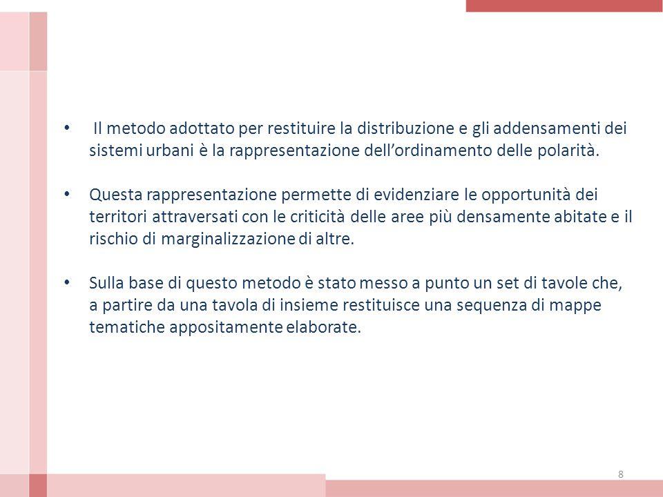 Il metodo adottato per restituire la distribuzione e gli addensamenti dei sistemi urbani è la rappresentazione dell'ordinamento delle polarità.