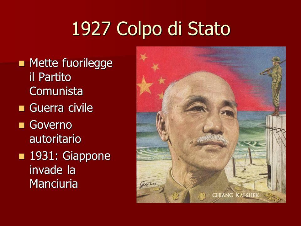 1927 Colpo di Stato Mette fuorilegge il Partito Comunista Mette fuorilegge il Partito Comunista Guerra civile Guerra civile Governo autoritario Govern