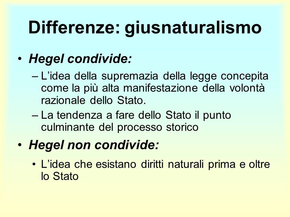 Differenze: giusnaturalismo Hegel condivide: –L'idea della supremazia della legge concepita come la più alta manifestazione della volontà razionale de