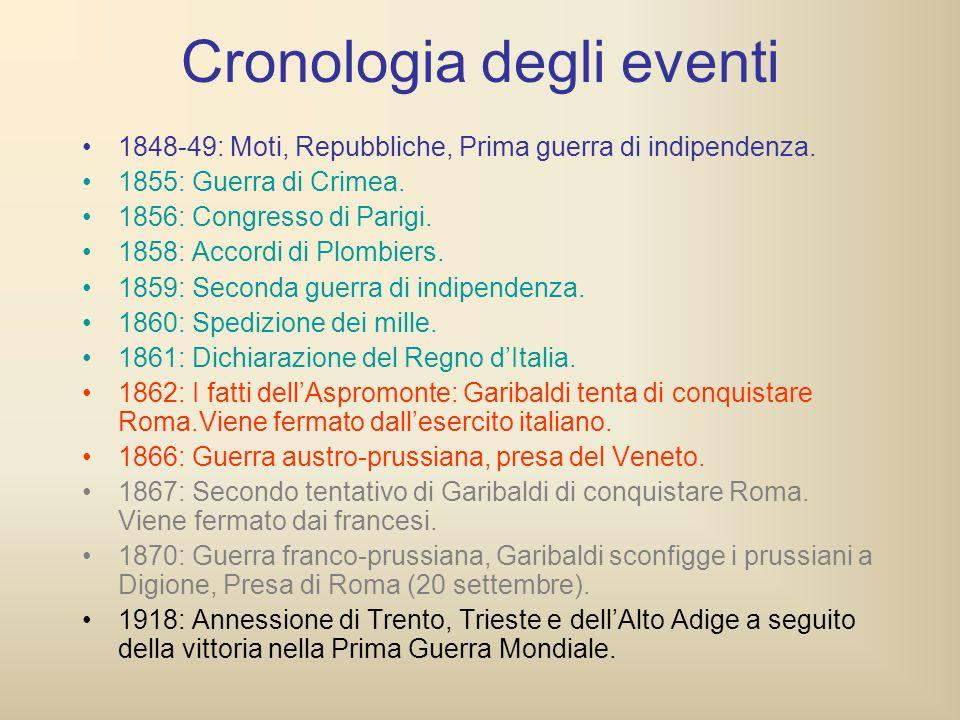 Cronologia degli eventi 1848-49: Moti, Repubbliche, Prima guerra di indipendenza. 1855: Guerra di Crimea. 1856: Congresso di Parigi. 1858: Accordi di