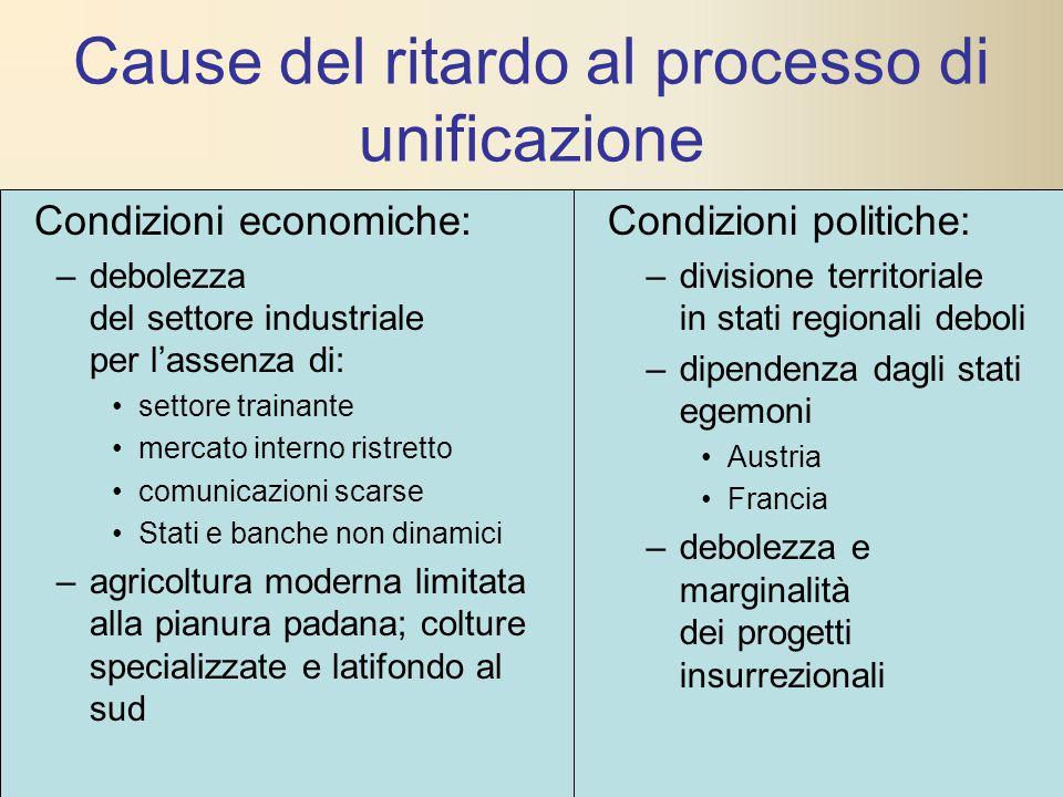 Cause del ritardo al processo di unificazione Condizioni economiche: –debolezza del settore industriale per l'assenza di: settore trainante mercato in