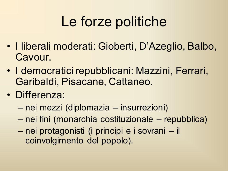Le forze politiche I liberali moderati: Gioberti, D'Azeglio, Balbo, Cavour. I democratici repubblicani: Mazzini, Ferrari, Garibaldi, Pisacane, Cattane