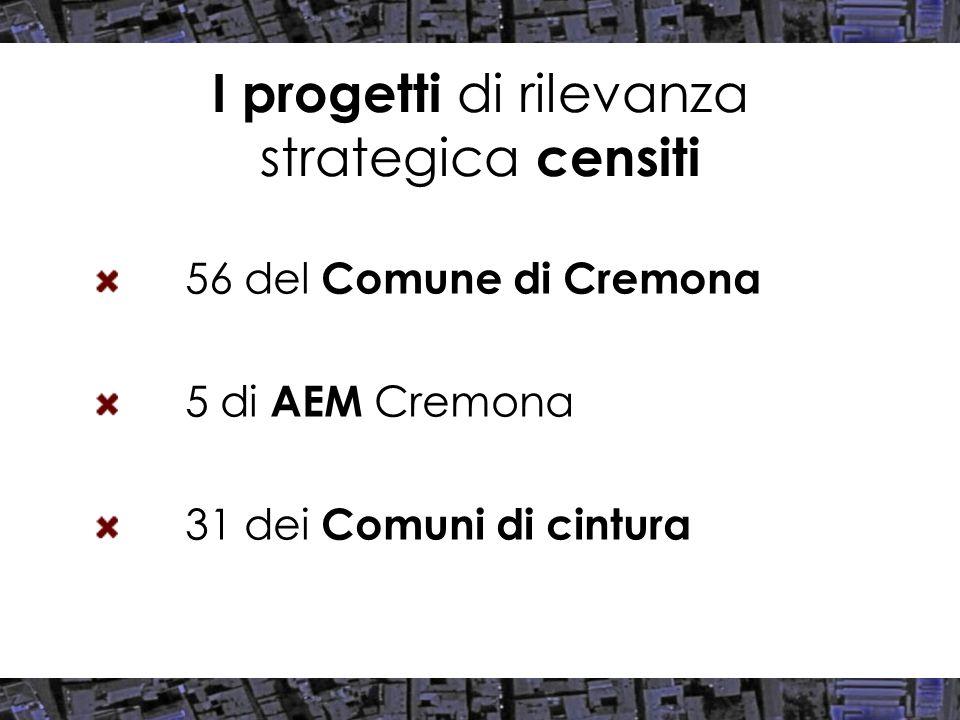 I progetti di rilevanza strategica censiti 56 del Comune di Cremona 5 di AEM Cremona 31 dei Comuni di cintura
