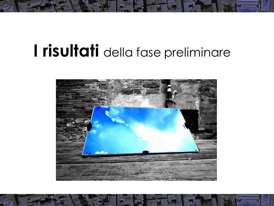 Lo stato di avanzamento procedurale Fonte: elaborazione Censis su dati Comune di Cremona, 2007