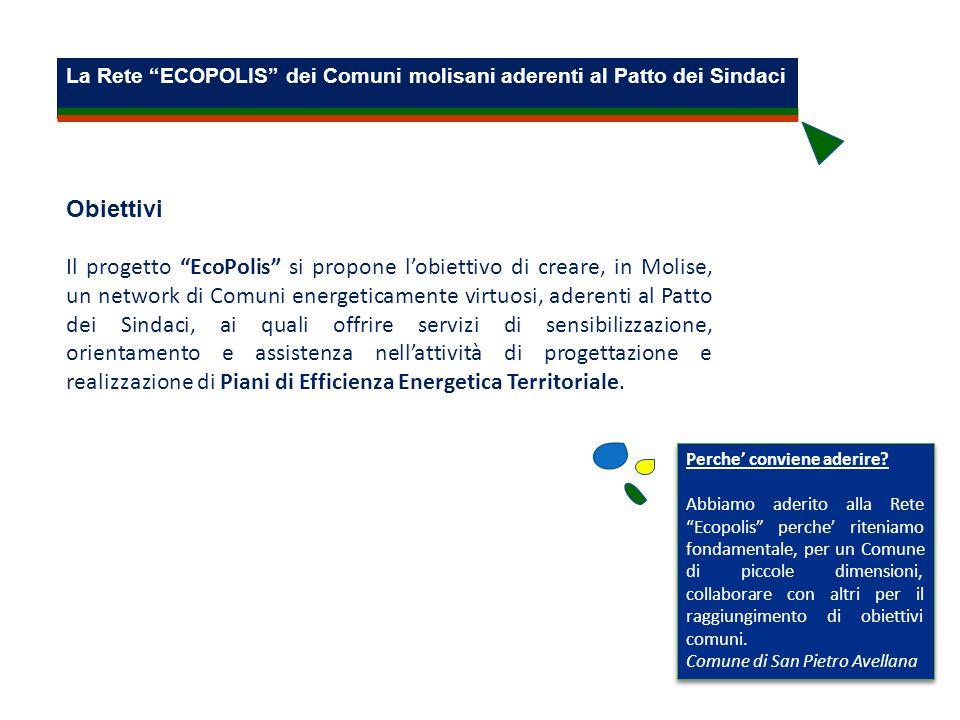 La Rete ECOPOLIS dei Comuni molisani aderenti al Patto dei Sindaci I Comuni della Rete Ecopolis ComuneN.