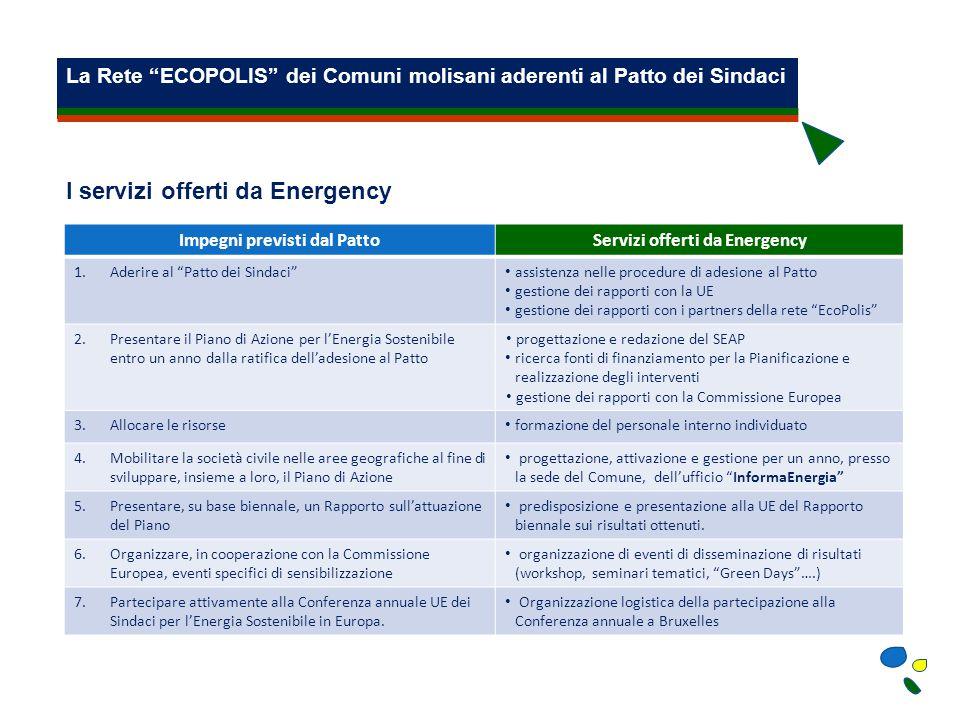 La Rete ECOPOLIS dei Comuni molisani aderenti al Patto dei Sindaci I servizi offerti da Energency Impegni previsti dal PattoServizi offerti da Energency 1.Aderire al Patto dei Sindaci assistenza nelle procedure di adesione al Patto gestione dei rapporti con la UE gestione dei rapporti con i partners della rete EcoPolis 2.Presentare il Piano di Azione per l'Energia Sostenibile entro un anno dalla ratifica dell'adesione al Patto progettazione e redazione del SEAP ricerca fonti di finanziamento per la Pianificazione e realizzazione degli interventi gestione dei rapporti con la Commissione Europea 3.Allocare le risorse formazione del personale interno individuato 4.Mobilitare la società civile nelle aree geografiche al fine di sviluppare, insieme a loro, il Piano di Azione progettazione, attivazione e gestione per un anno, presso la sede del Comune, dell'ufficio InformaEnergia 5.Presentare, su base biennale, un Rapporto sull'attuazione del Piano predisposizione e presentazione alla UE del Rapporto biennale sui risultati ottenuti.