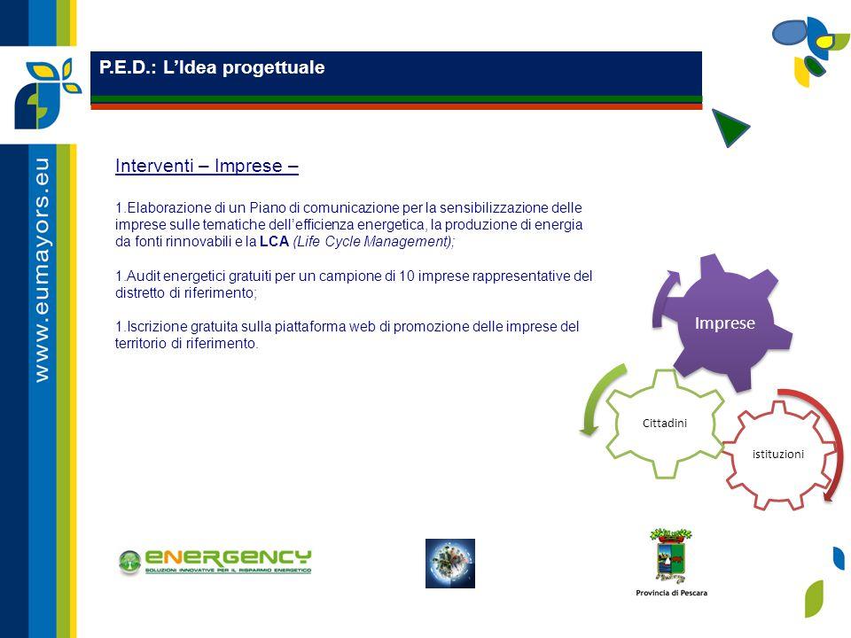 P.E.D.: L'Idea progettuale istituzioni Cittadini Imprese Interventi – Imprese – 1.Elaborazione di un Piano di comunicazione per la sensibilizzazione delle imprese sulle tematiche dell'efficienza energetica, la produzione di energia da fonti rinnovabili e la LCA (Life Cycle Management); 1.Audit energetici gratuiti per un campione di 10 imprese rappresentative del distretto di riferimento; 1.Iscrizione gratuita sulla piattaforma web di promozione delle imprese del territorio di riferimento.