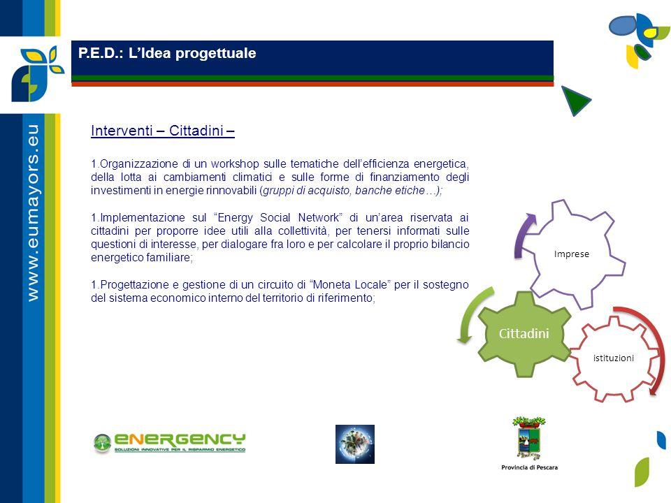 P.E.D.: L'Idea progettuale istituzioni Cittadini Imprese Interventi – Cittadini – 1.Organizzazione di un workshop sulle tematiche dell'efficienza ener