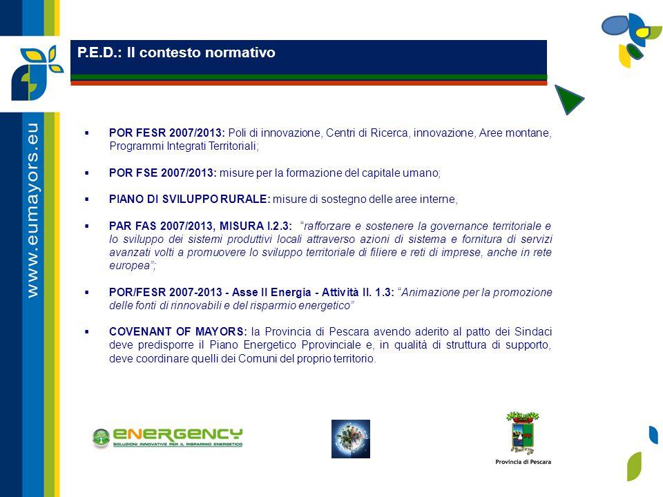 P.E.D.: Il contesto normativo  POR FESR 2007/2013: Poli di innovazione, Centri di Ricerca, innovazione, Aree montane, Programmi Integrati Territorial