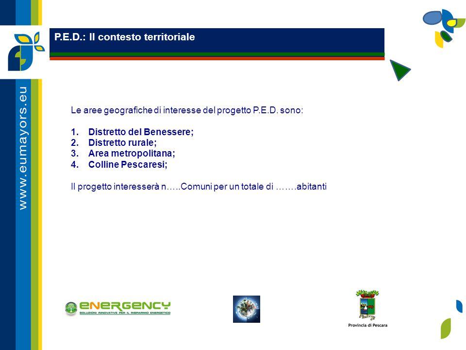 P.E.D.: Il contesto territoriale Le aree geografiche di interesse del progetto P.E.D. sono: 1.Distretto del Benessere; 2.Distretto rurale; 3.Area metr
