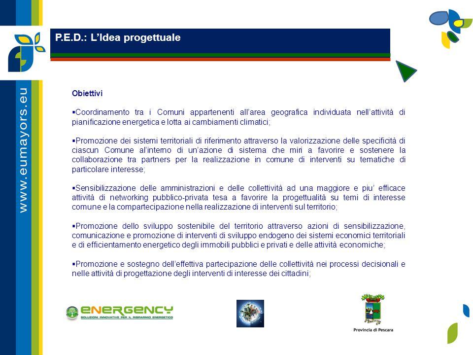P.E.D.: L'Idea progettuale Obiettivi  Coordinamento tra i Comuni appartenenti all'area geografica individuata nell'attività di pianificazione energet