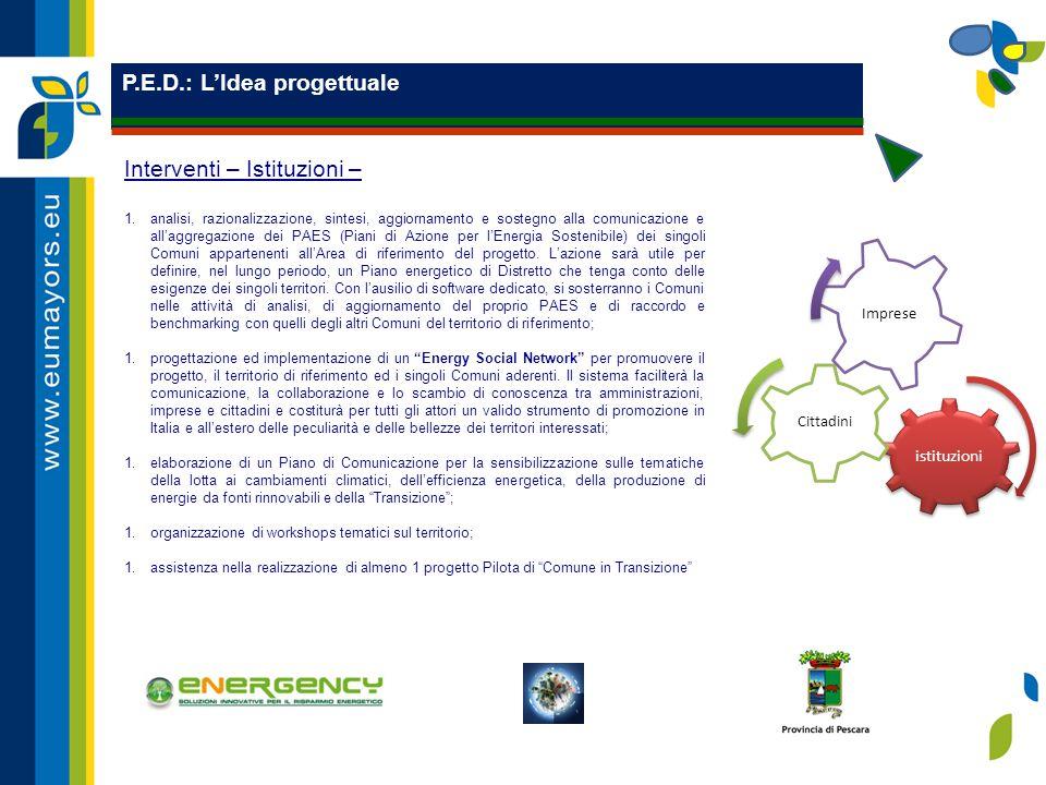 P.E.D.: L'Idea progettuale istituzioni Cittadini Imprese Interventi – Istituzioni – 1.analisi, razionalizzazione, sintesi, aggiornamento e sostegno alla comunicazione e all'aggregazione dei PAES (Piani di Azione per l'Energia Sostenibile) dei singoli Comuni appartenenti all'Area di riferimento del progetto.