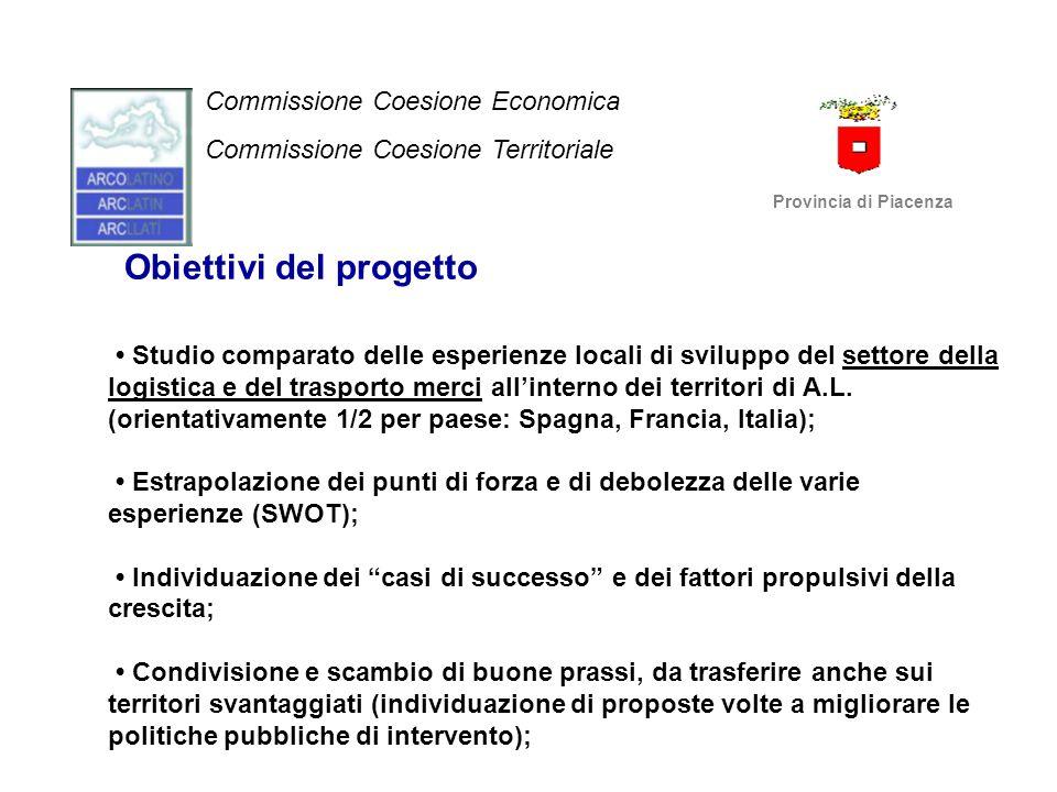 Obiettivi del progetto Studio comparato delle esperienze locali di sviluppo del settore della logistica e del trasporto merci all'interno dei territor