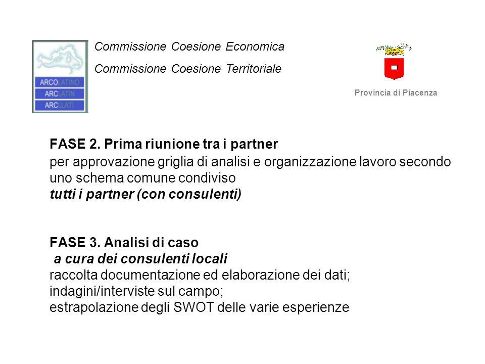 FASE 2. Prima riunione tra i partner per approvazione griglia di analisi e organizzazione lavoro secondo uno schema comune condiviso tutti i partner (