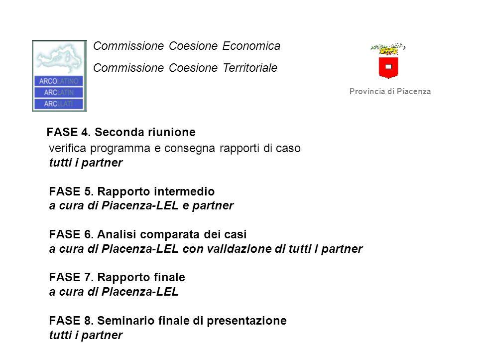 FASE 4. Seconda riunione verifica programma e consegna rapporti di caso tutti i partner FASE 5. Rapporto intermedio a cura di Piacenza-LEL e partner F