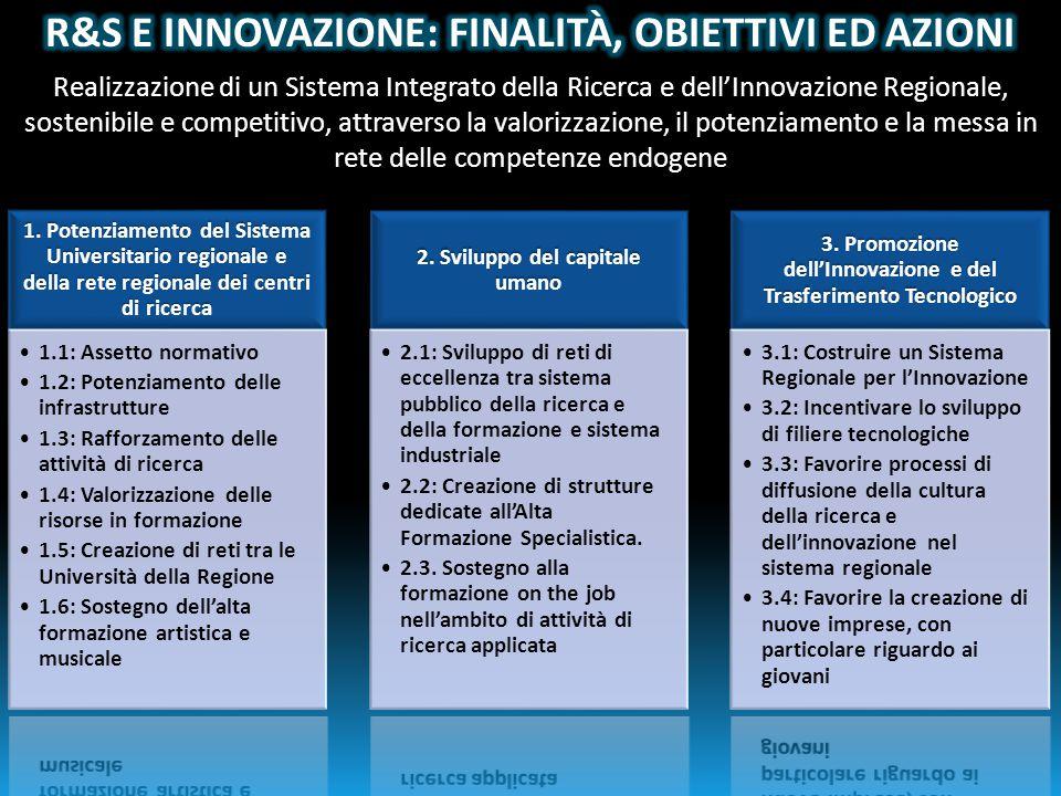 Realizzazione di un Sistema Integrato della Ricerca e dell'Innovazione Regionale, sostenibile e competitivo, attraverso la valorizzazione, il potenziamento e la messa in rete delle competenze endogene 1.
