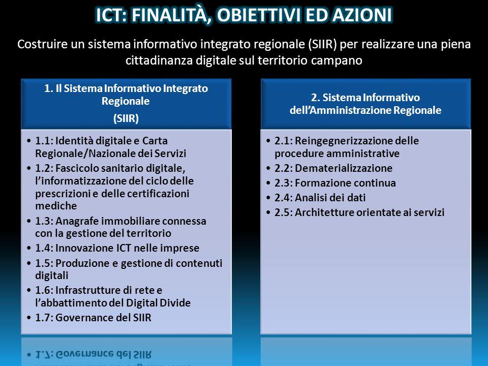 Costruire un sistema informativo integrato regionale (SIIR) per realizzare una piena cittadinanza digitale sul territorio campano 1.
