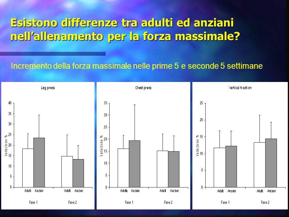 Esistono differenze tra adulti ed anziani nell'allenamento per la forza massimale? Incremento della forza massimale nelle prime 5 e seconde 5 settiman