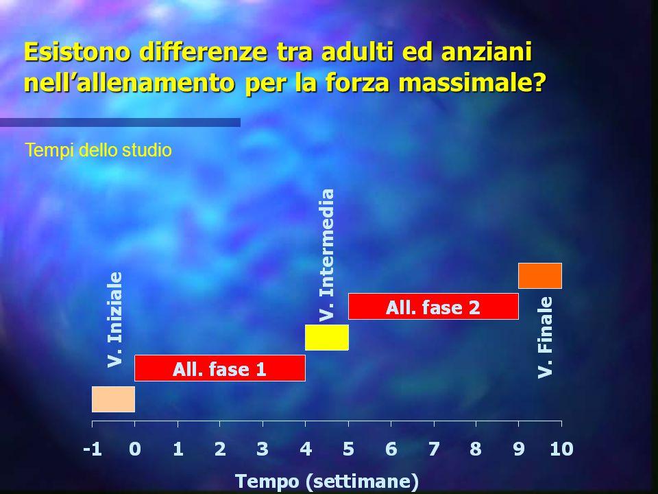 Esistono differenze tra adulti ed anziani nell'allenamento per la forza massimale? Tempi dello studio