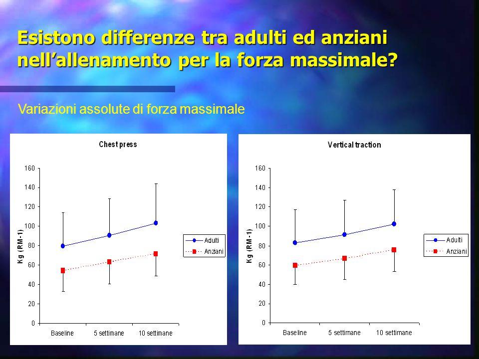 Esistono differenze tra adulti ed anziani nell'allenamento per la forza massimale? Variazioni assolute di forza massimale