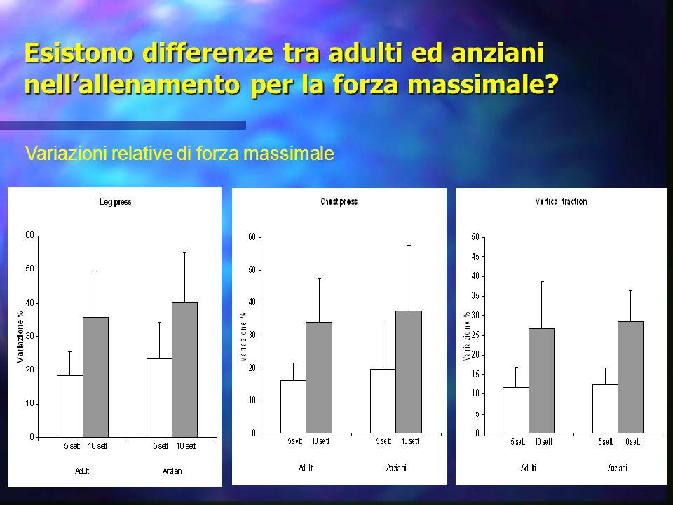 Esistono differenze tra adulti ed anziani nell'allenamento per la forza massimale? Variazioni relative di forza massimale