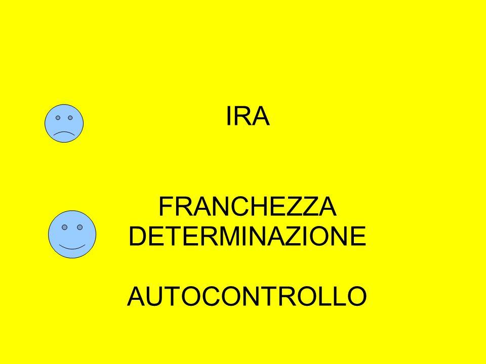 IRA FRANCHEZZA DETERMINAZIONE AUTOCONTROLLO