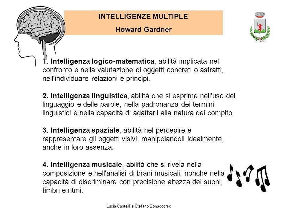 1. Intelligenza logico-matematica, abilità implicata nel confronto e nella valutazione di oggetti concreti o astratti, nell'individuare relazioni e pr