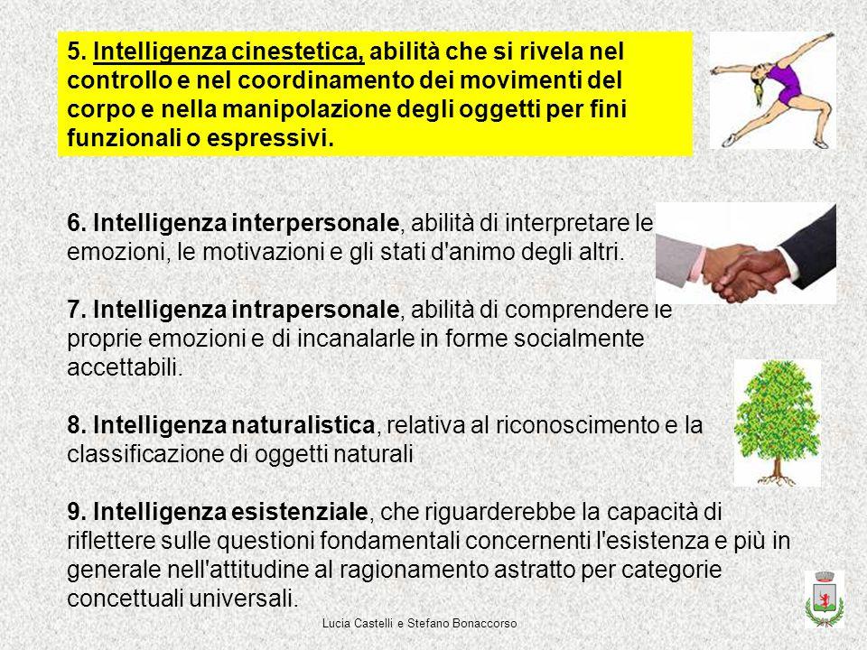 8. Intelligenza naturalistica, relativa al riconoscimento e la classificazione di oggetti naturali 9. Intelligenza esistenziale, che riguarderebbe la