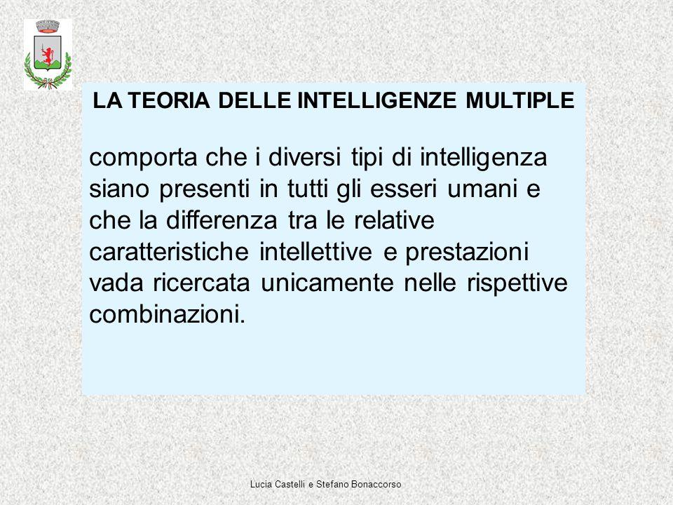 LA TEORIA DELLE INTELLIGENZE MULTIPLE comporta che i diversi tipi di intelligenza siano presenti in tutti gli esseri umani e che la differenza tra le