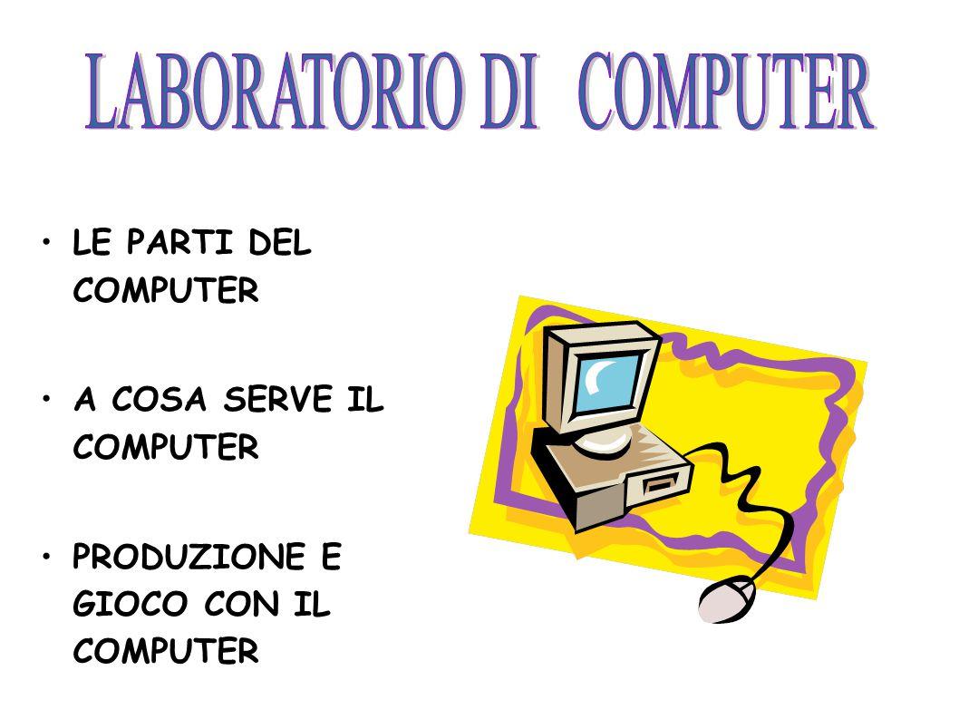 LE PARTI DEL COMPUTER A COSA SERVE IL COMPUTER PRODUZIONE E GIOCO CON IL COMPUTER