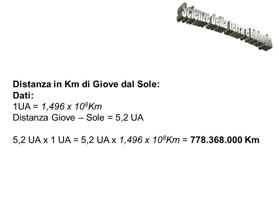 Distanza in Km di Giove dal Sole: Dati: 1UA = 1,496 x 10 8 Km Distanza Giove – Sole = 5,2 UA 5,2 UA x 1 UA = 5,2 UA x 1,496 x 10 8 Km = 778.368.000 Km