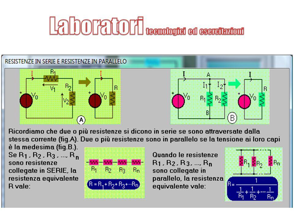 METODI DI MISURA: 1) METODO DELLA PESATA SEMPLICE: consiste nel portare su un piattello la massa incognita M da misurare e nell'altro piattello le masse necessarie per portare la bilancia in equilibrio; l'uguaglianza fra le masse permette di scrivere la seguente relazione: M = m1 + m2 + m 3+ m4 + m5 + m6 + m7+…… 2) METODO DELLA DOPPIA PESATA: si effettuano due pesate indipendenti, ponendo prima la Massa incognita sul primo piattello e le masse note sul secondo.