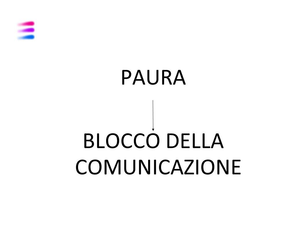 PAURA BLOCCO DELLA COMUNICAZIONE