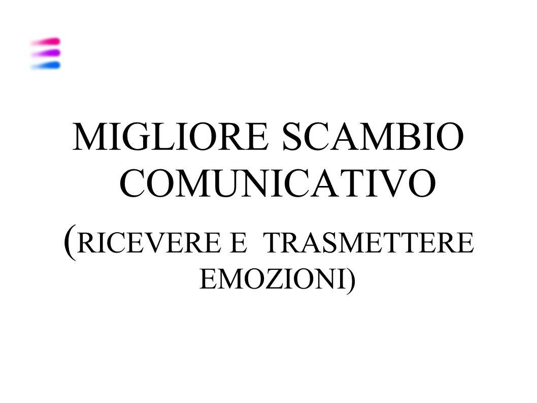 MIGLIORE SCAMBIO COMUNICATIVO ( RICEVERE E TRASMETTERE EMOZIONI)