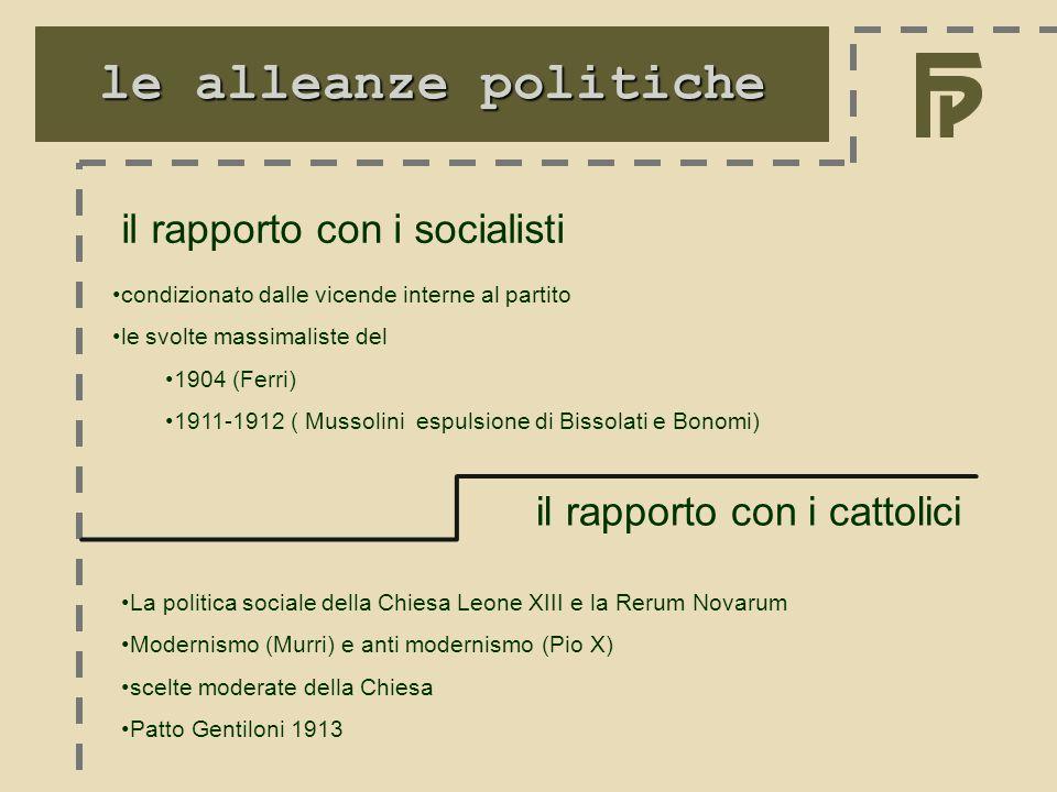 le alleanze politiche condizionato dalle vicende interne al partito le svolte massimaliste del 1904 (Ferri) 1911-1912 ( Mussolini espulsione di Bissol
