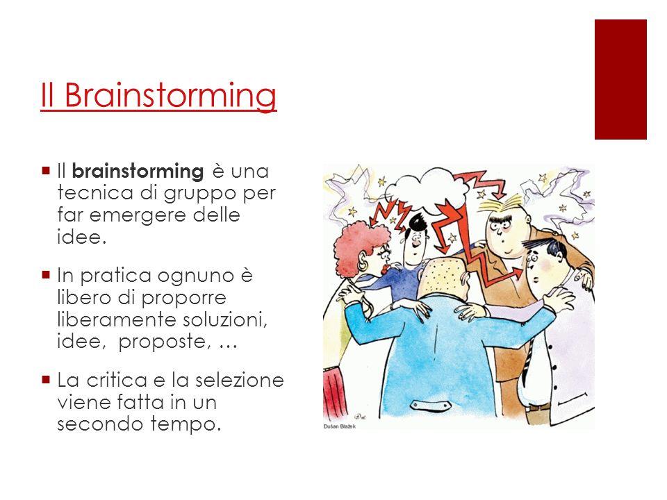 Il Brainstorming  Il brainstorming è una tecnica di gruppo per far emergere delle idee.  In pratica ognuno è libero di proporre liberamente soluzion