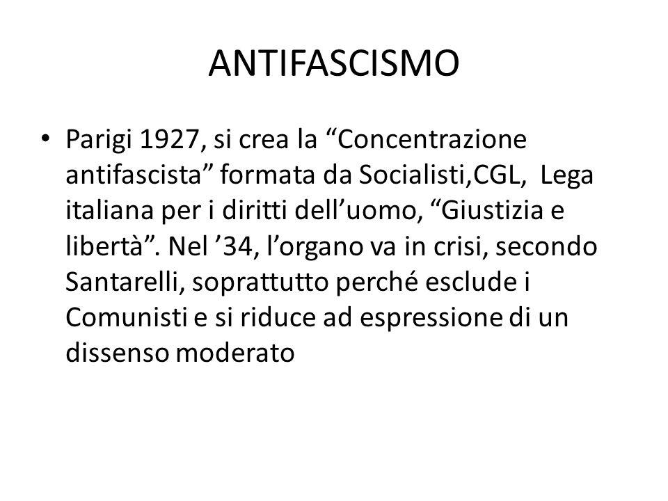 ANTIFASCISMO Parigi 1927, si crea la Concentrazione antifascista formata da Socialisti,CGL, Lega italiana per i diritti dell'uomo, Giustizia e libertà .