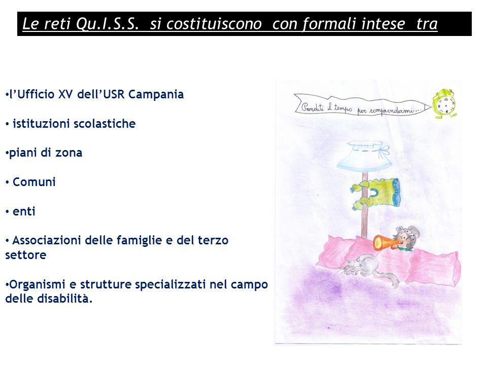 l'Ufficio XV dell'USR Campania istituzioni scolastiche piani di zona Comuni enti Associazioni delle famiglie e del terzo settore Organismi e strutture