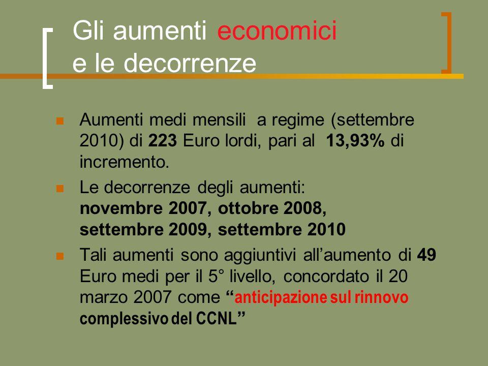 Gli aumenti economici e le decorrenze Aumenti medi mensili a regime (settembre 2010) di 223 Euro lordi, pari al 13,93% di incremento.