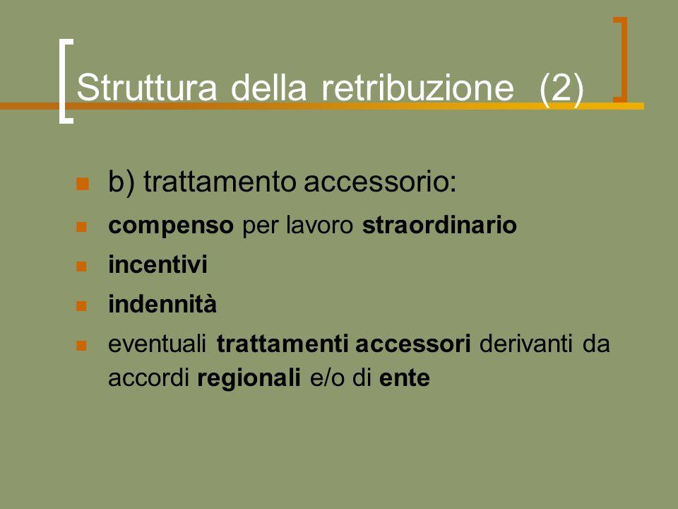 Struttura della retribuzione (2) b) trattamento accessorio: compenso per lavoro straordinario incentivi indennità eventuali trattamenti accessori derivanti da accordi regionali e/o di ente