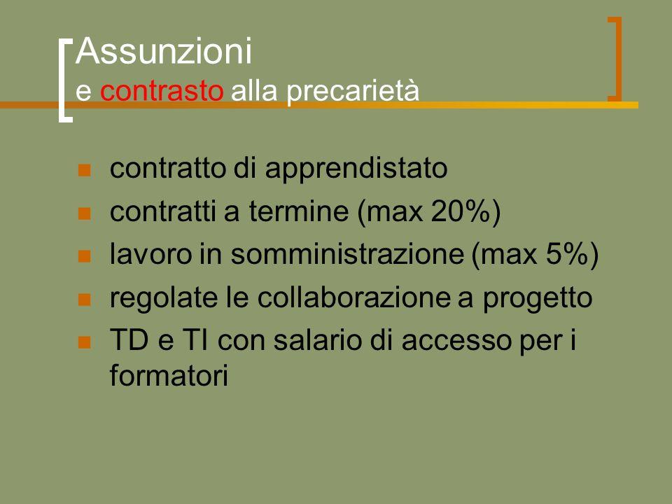 Assunzioni e contrasto alla precarietà contratto di apprendistato contratti a termine (max 20%) lavoro in somministrazione (max 5%) regolate le collaborazione a progetto TD e TI con salario di accesso per i formatori