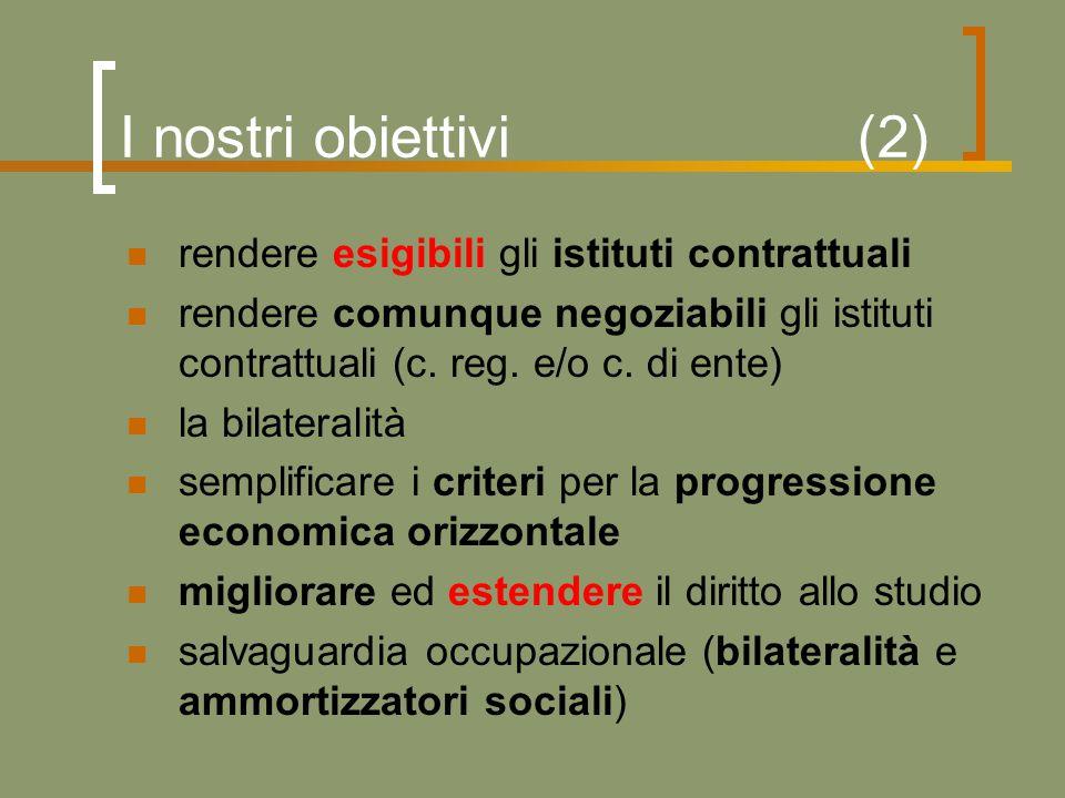 I nostri obiettivi (2) rendere esigibili gli istituti contrattuali rendere comunque negoziabili gli istituti contrattuali (c.