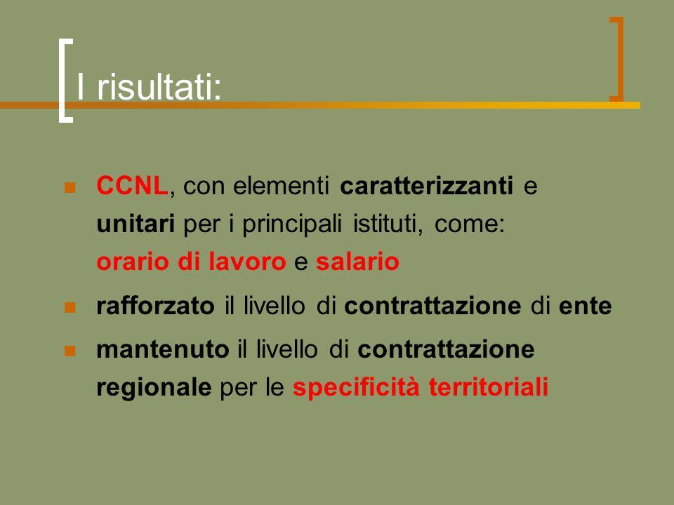 I risultati: CCNL, con elementi caratterizzanti e unitari per i principali istituti, come: orario di lavoro e salario rafforzato il livello di contrattazione di ente mantenuto il livello di contrattazione regionale per le specificità territoriali