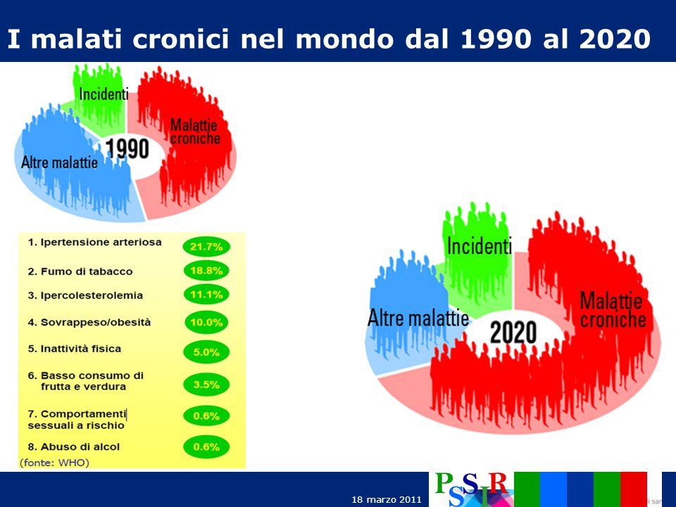 P S S R I 18 marzo 2011 I malati cronici nel mondo dal 1990 al 2020